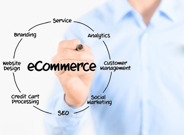 How to Begin an eCommerce Business
